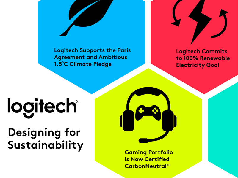 Logitech's Entire Gaming Portfolio Certified CarbonNeutral®